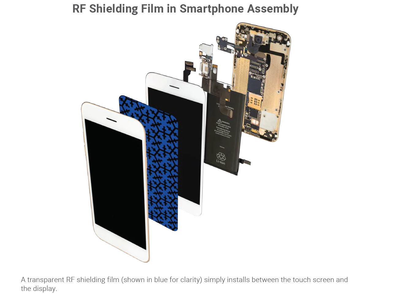 rf shiedling film in smartphone assembly
